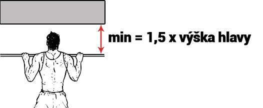 Výška hrazdy - vzdialenosť od stropu